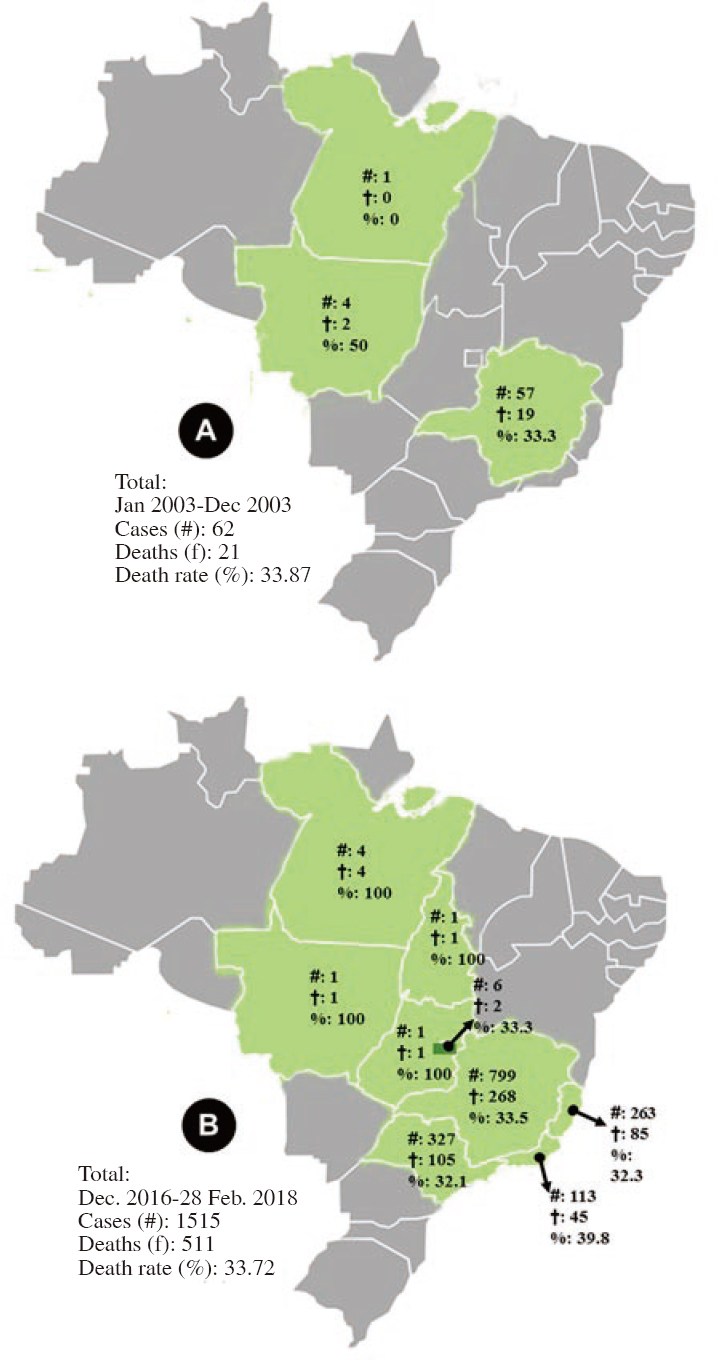 Figure 4: Comparison between (A) the distribution of yellow fever cases, by Brazilian state, in the 2003 outbreak in Brazil and (B) the cases notified between 01 December 2016 and 28 February 2018.