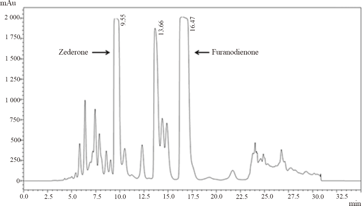 Figure 1: HPLC chromatogram of F3, detected at the absorbance at 280 nm.