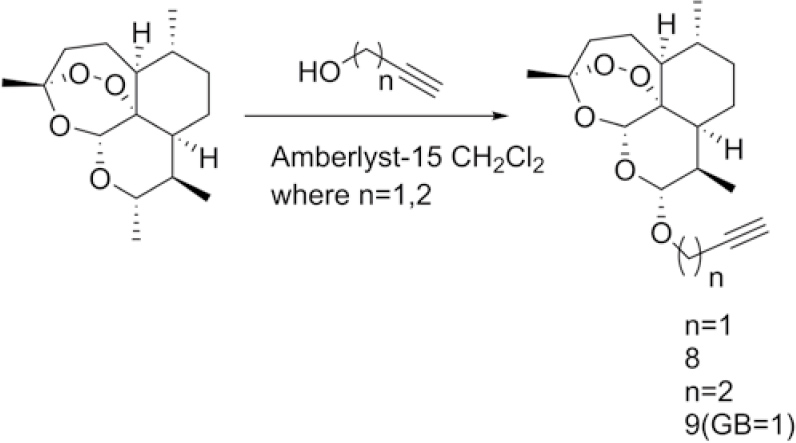 Figure 2: Synthesis of terminal alkynes of artemisinin <i>viz</i>. 8 and 9 (GB1).