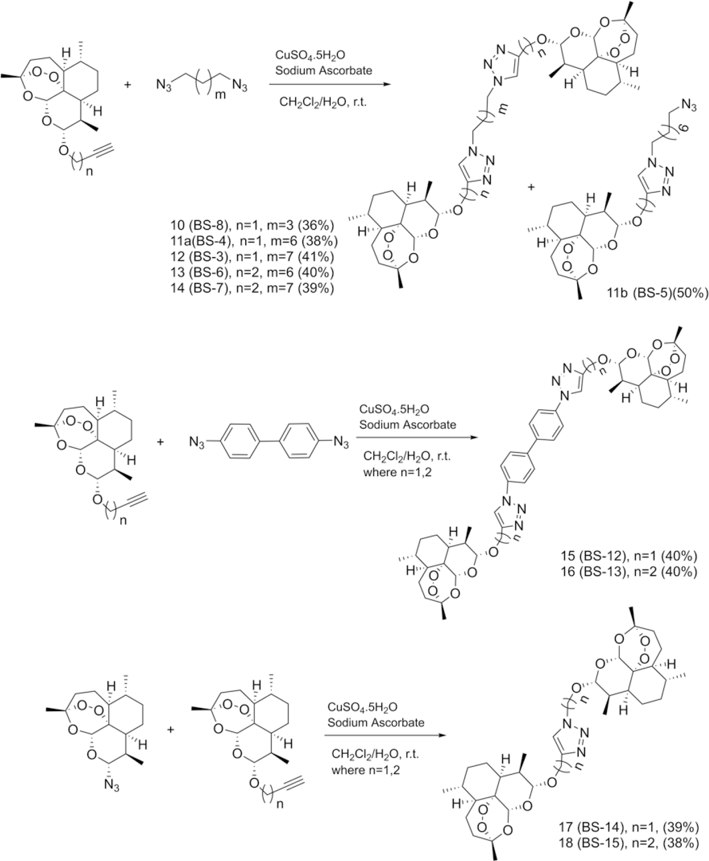 Figure 3: General synthetic scheme for artemisinin-derived dimers containing triazole moieties.