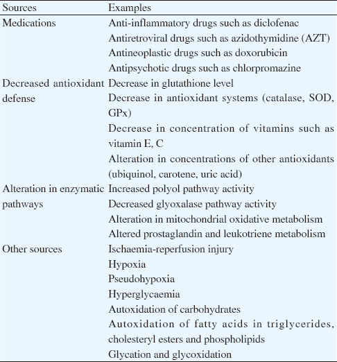 Table 1: Sources of oxidative stress in diabetes mellitus.